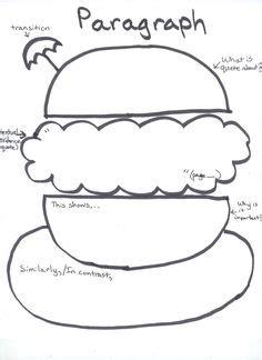 Hamburger Essay Teaching Resources Teachers Pay Teachers